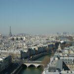 Hotel Economici Consigliati A Parigi